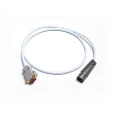 Переходник AES/EBU для RME