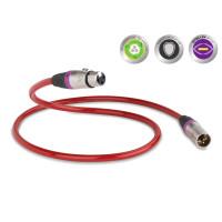 Лучшие цены на кабели QED